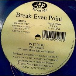 Break-Even Point – Is It You